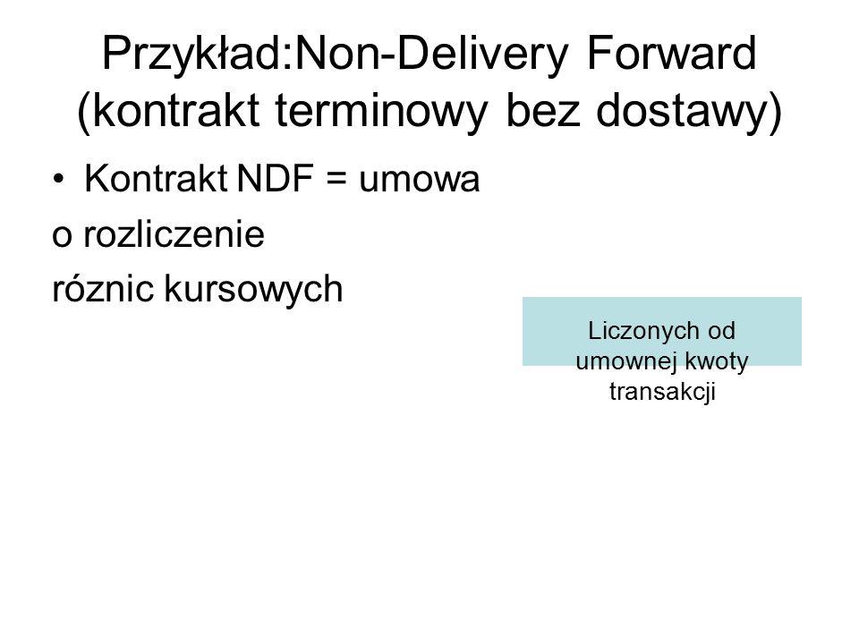 Przykład:Non-Delivery Forward (kontrakt terminowy bez dostawy)