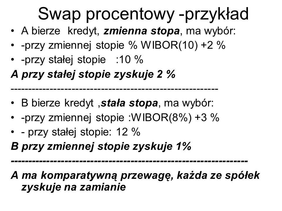 Swap procentowy -przykład