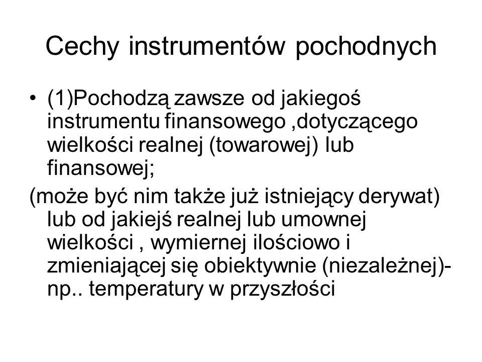Cechy instrumentów pochodnych