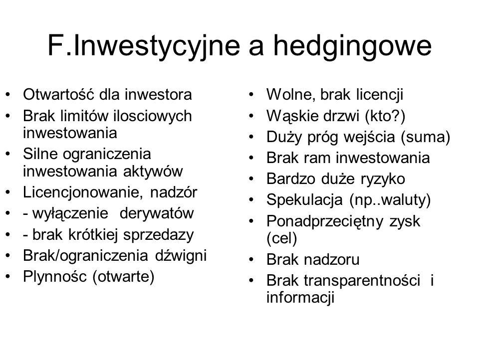 F.Inwestycyjne a hedgingowe