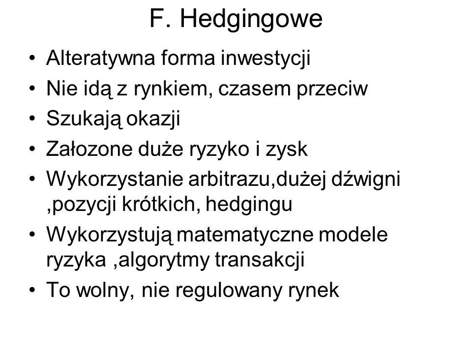 F. Hedgingowe Alteratywna forma inwestycji
