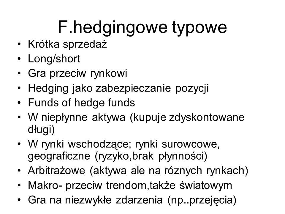 F.hedgingowe typowe Krótka sprzedaż Long/short Gra przeciw rynkowi