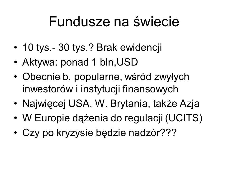 Fundusze na świecie 10 tys.- 30 tys. Brak ewidencji