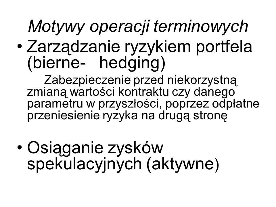 Motywy operacji terminowych