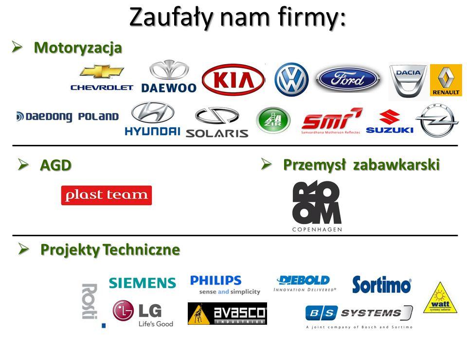 Zaufały nam firmy: Motoryzacja AGD Przemysł zabawkarski