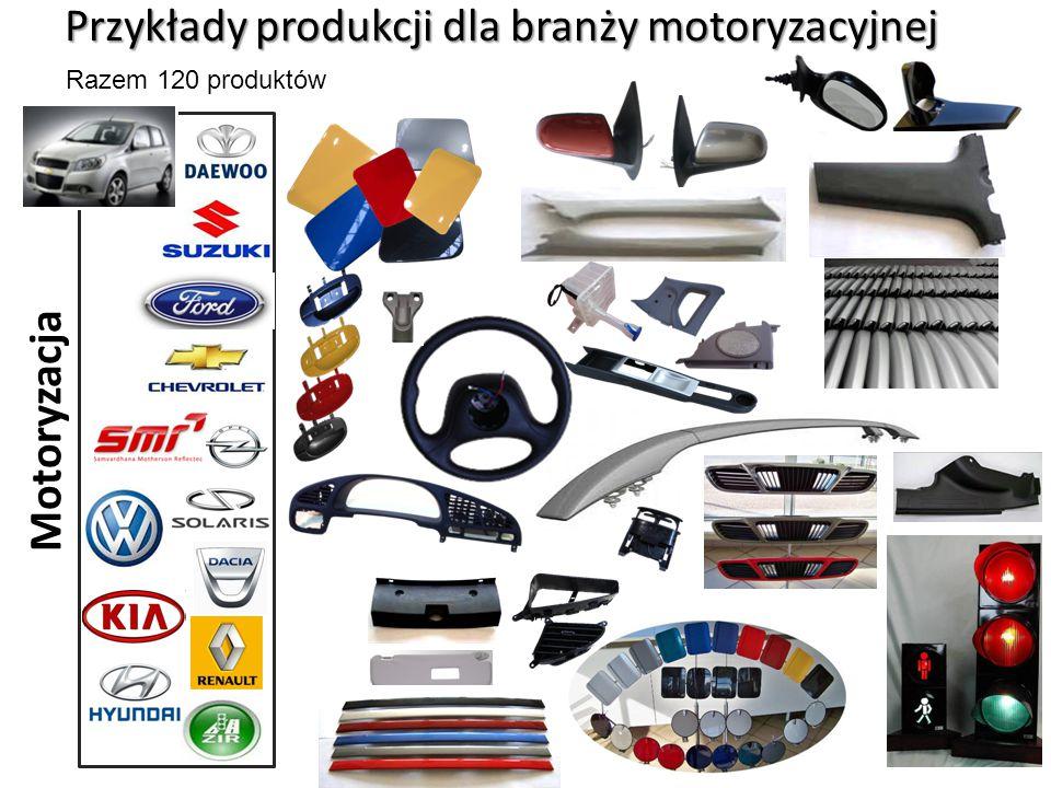 Przykłady produkcji dla branży motoryzacyjnej