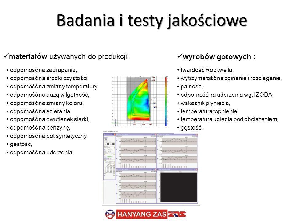 Badania i testy jakościowe
