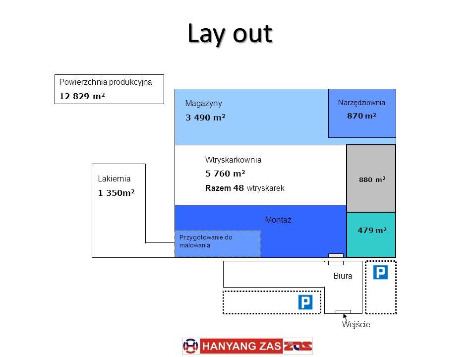 Lay out Powierzchnia produkcyjna 12 829 m2 Magazyny 3 490 m2