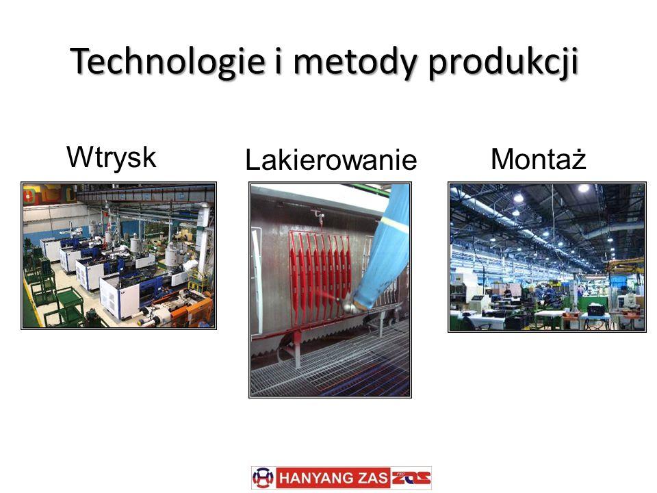 Technologie i metody produkcji