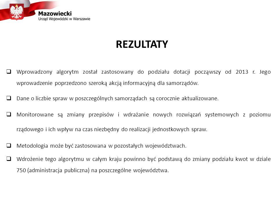 REZULTATY
