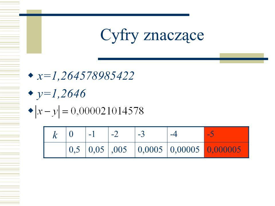 Cyfry znaczące x=1,264578985422 y=1,2646 k -1 -2 -3 -4 -5 0,5 0,05