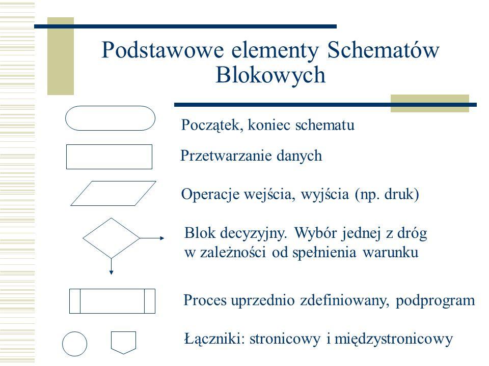 Podstawowe elementy Schematów Blokowych