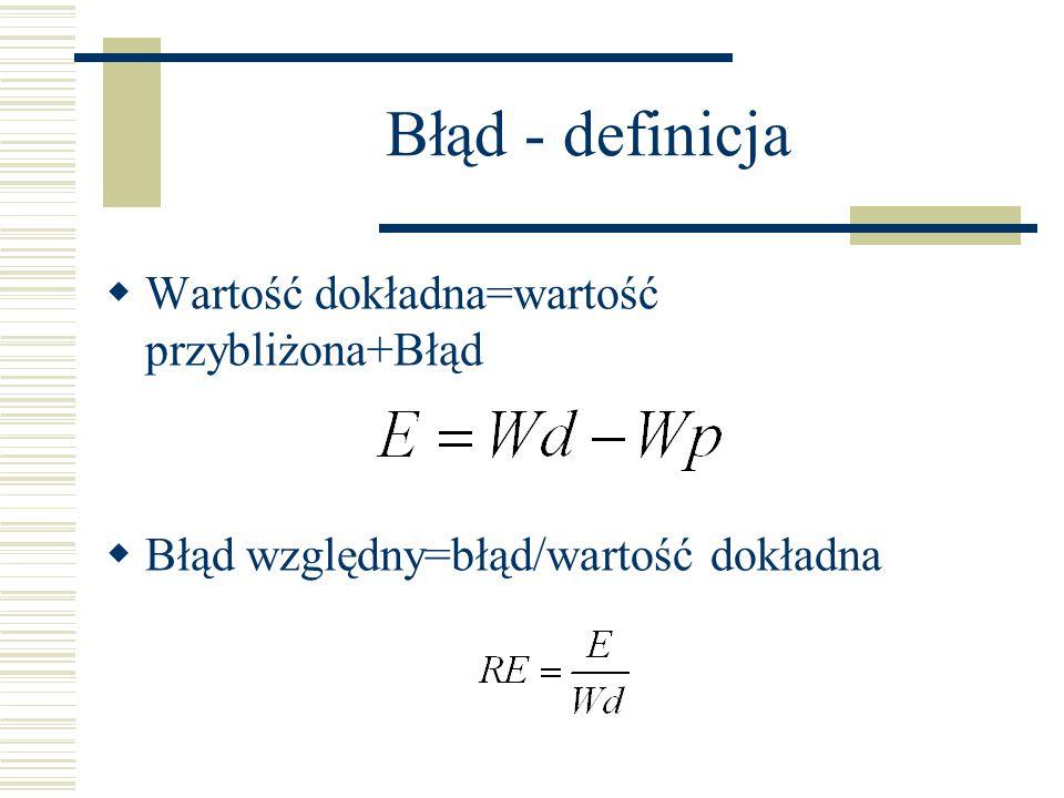 Błąd - definicja Wartość dokładna=wartość przybliżona+Błąd