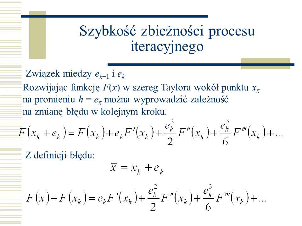 Szybkość zbieżności procesu iteracyjnego