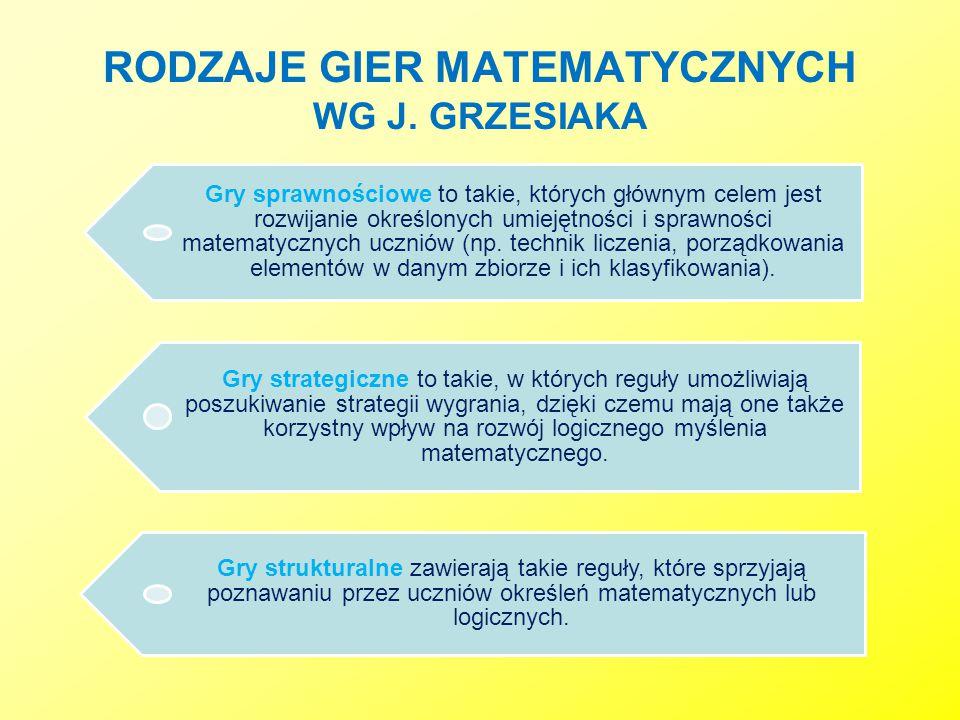 RODZAJE GIER MATEMATYCZNYCH WG J. GRZESIAKA
