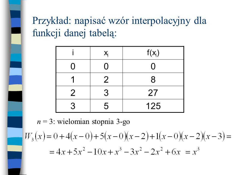 Przykład: napisać wzór interpolacyjny dla funkcji danej tabelą: