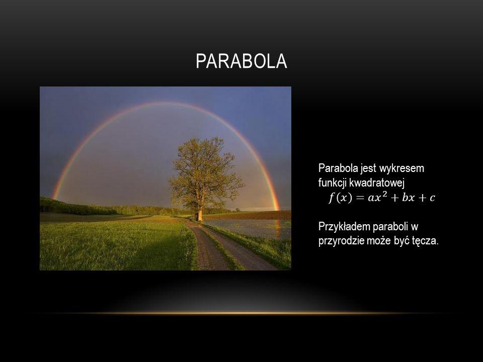Parabola Parabola jest wykresem funkcji kwadratowej 𝑓 𝑥 =𝑎 𝑥 2 +𝑏𝑥+𝑐