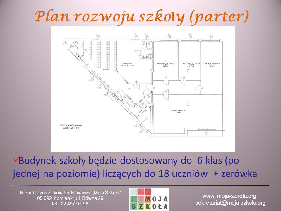 Plan rozwoju szkoły (parter)