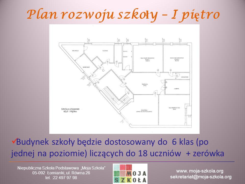 Plan rozwoju szkoły – I piętro