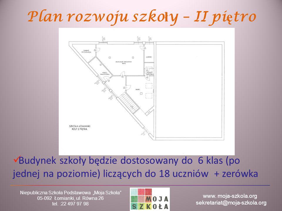 Plan rozwoju szkoły – II piętro