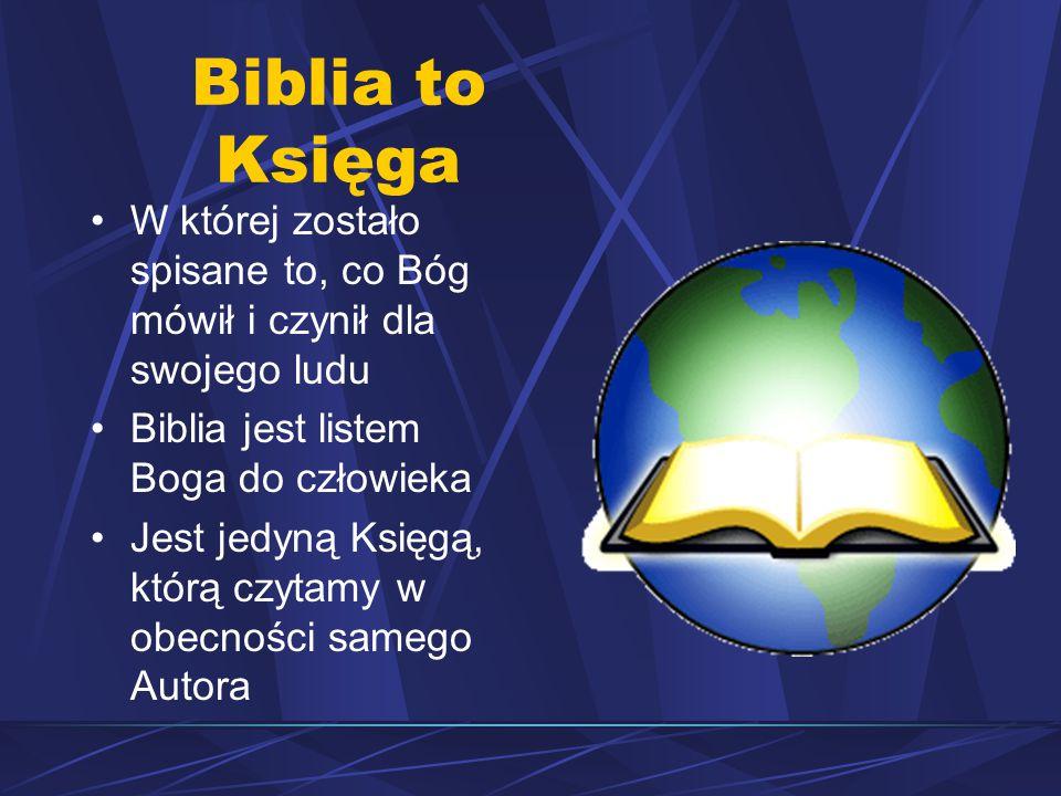 Biblia to Księga W której zostało spisane to, co Bóg mówił i czynił dla swojego ludu. Biblia jest listem Boga do człowieka.