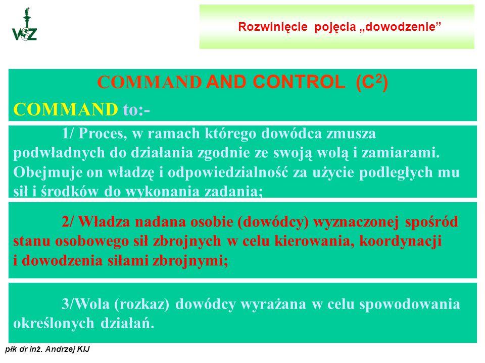 """Rozwinięcie pojęcia """"dowodzenie COMMAND AND CONTROL (C2)"""
