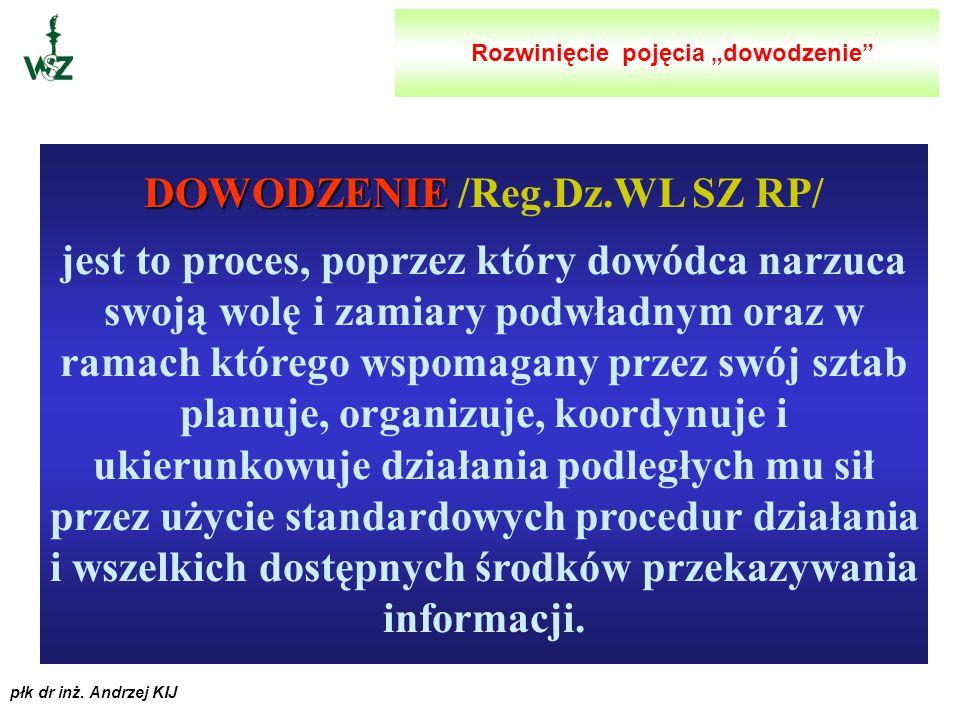 """Rozwinięcie pojęcia """"dowodzenie DOWODZENIE /Reg.Dz.WL SZ RP/"""