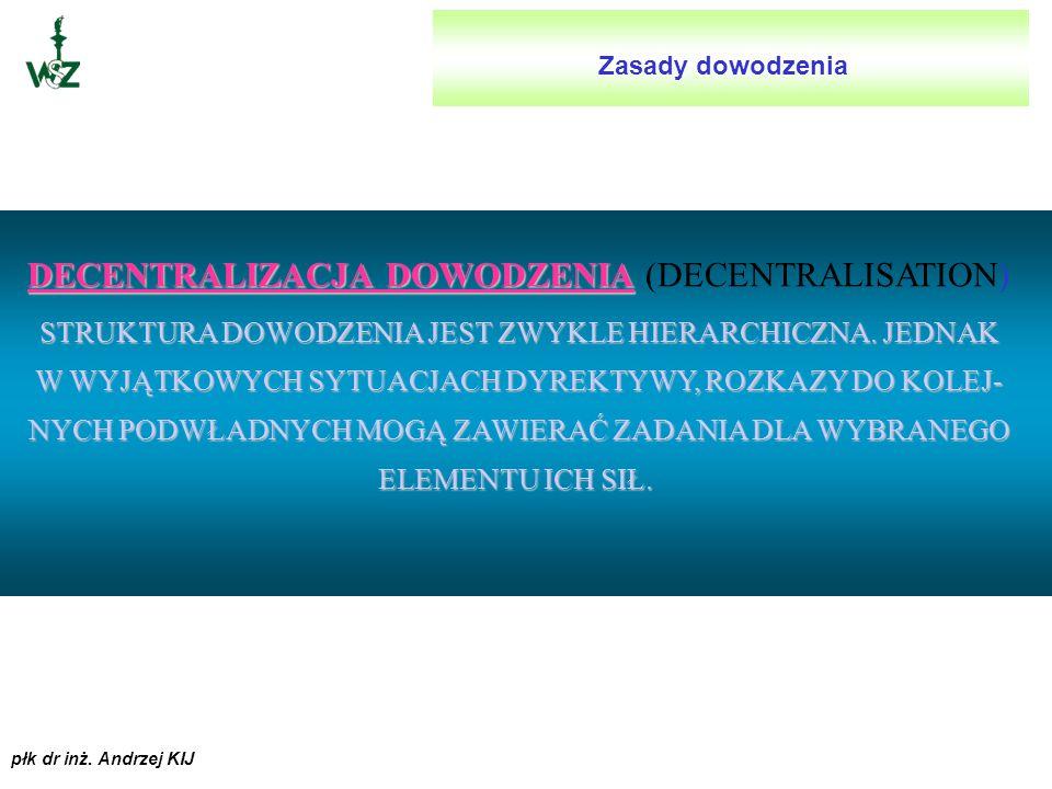 DECENTRALIZACJA DOWODZENIA (DECENTRALISATION)