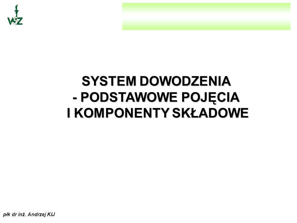 SYSTEM DOWODZENIA - PODSTAWOWE POJĘCIA I KOMPONENTY SKŁADOWE