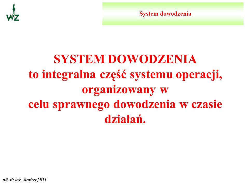 to integralna część systemu operacji, organizowany w