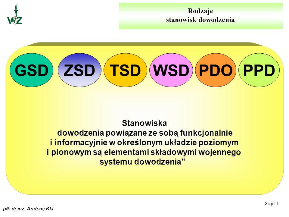 GSD ZSD TSD WSD PDO PPD Stanowiska