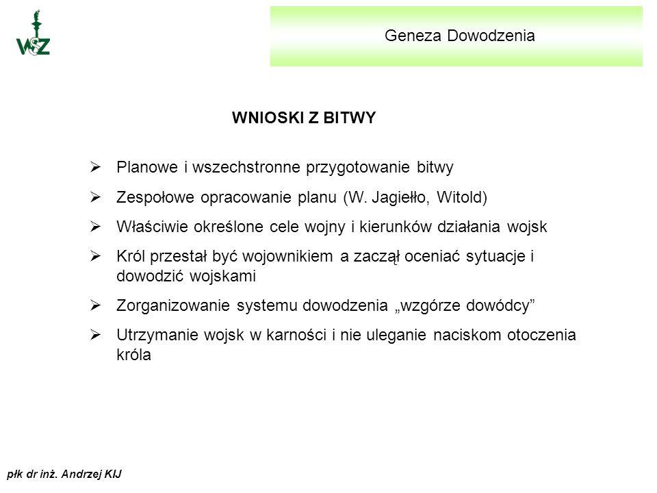 Geneza Dowodzenia WNIOSKI Z BITWY. Planowe i wszechstronne przygotowanie bitwy. Zespołowe opracowanie planu (W. Jagiełło, Witold)