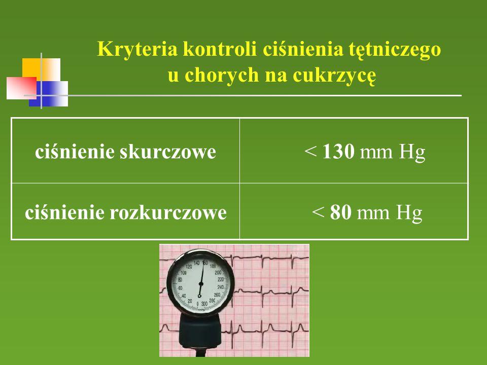 Kryteria kontroli ciśnienia tętniczego u chorych na cukrzycę