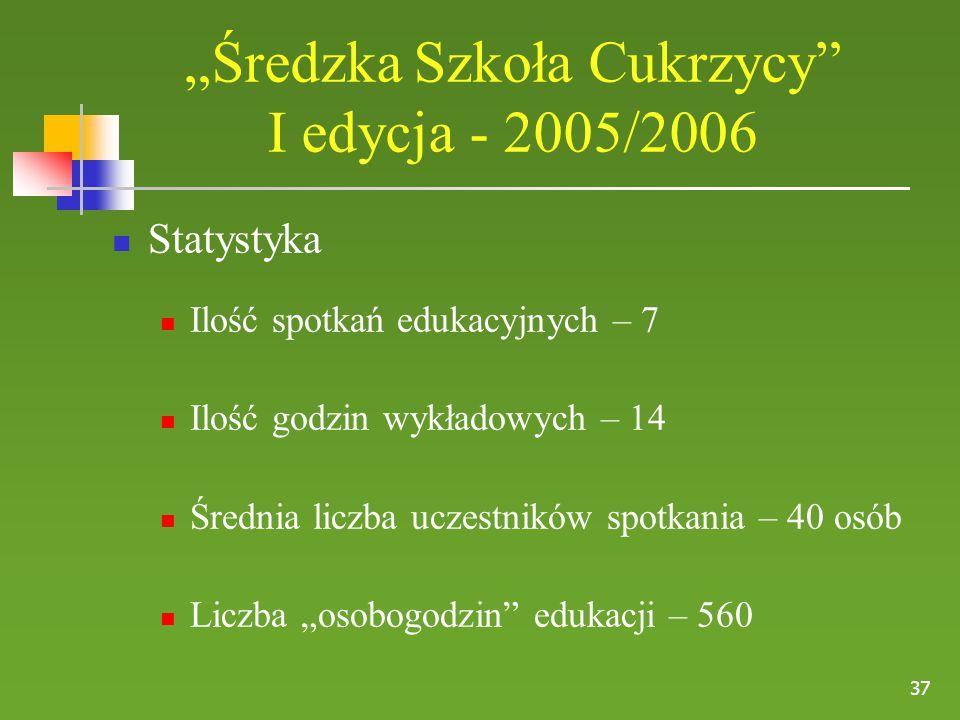 """""""Średzka Szkoła Cukrzycy I edycja - 2005/2006"""