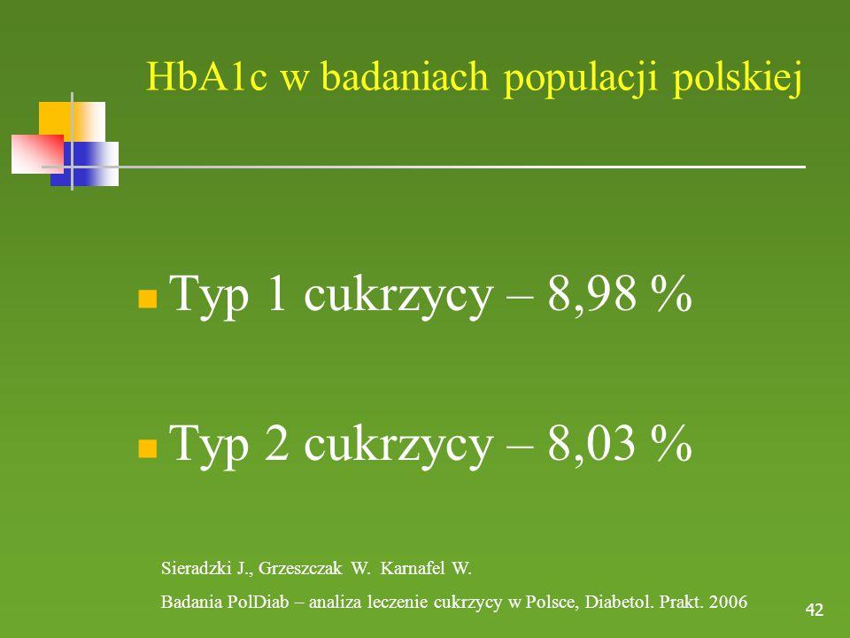HbA1c w badaniach populacji polskiej