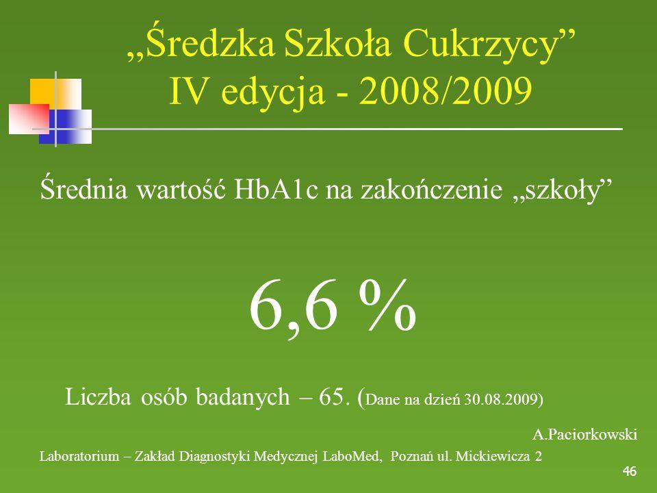 """""""Średzka Szkoła Cukrzycy IV edycja - 2008/2009"""