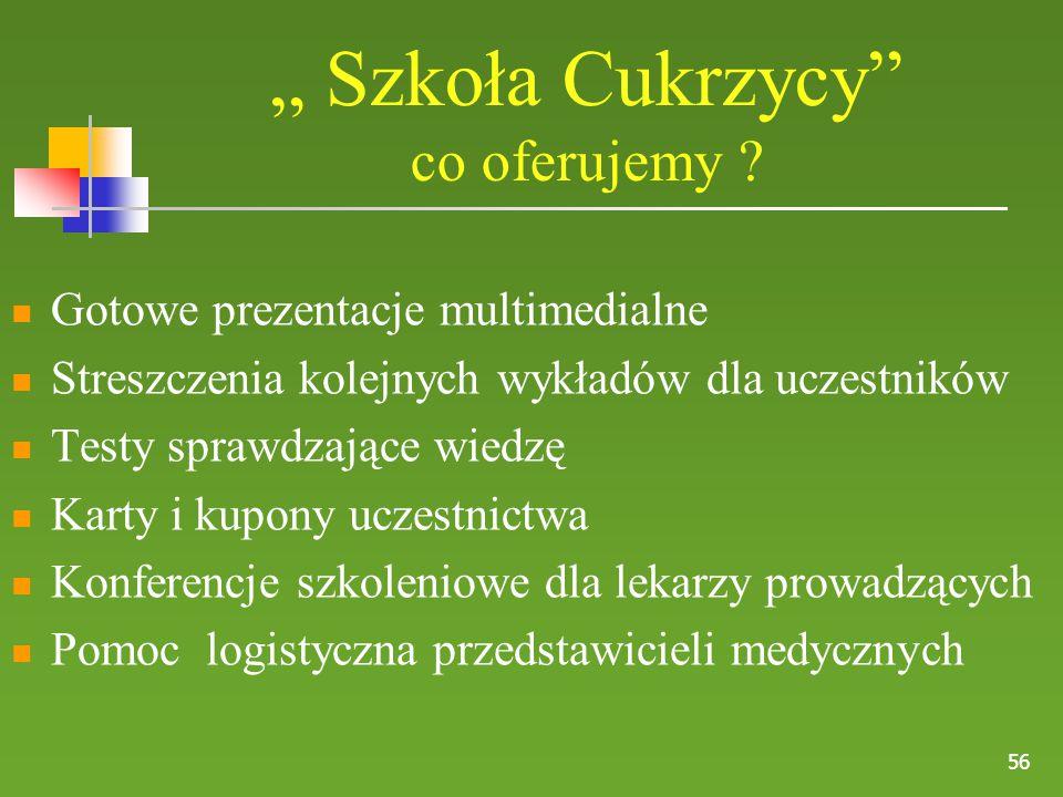 """"""" Szkoła Cukrzycy co oferujemy"""