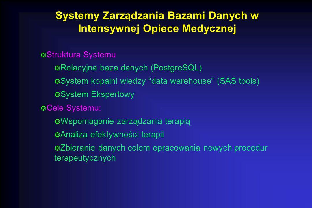 Systemy Zarządzania Bazami Danych w Intensywnej Opiece Medycznej