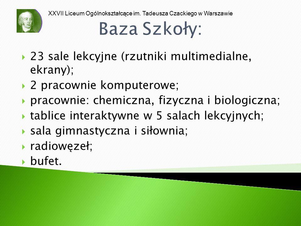 Baza Szkoły: 23 sale lekcyjne (rzutniki multimedialne, ekrany);