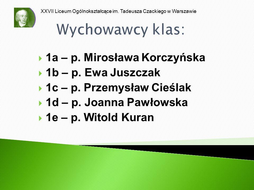 Wychowawcy klas: 1a – p. Mirosława Korczyńska 1b – p. Ewa Juszczak