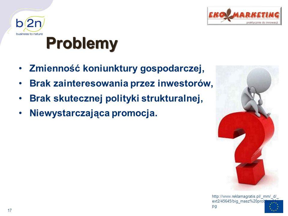 Problemy Zmienność koniunktury gospodarczej,