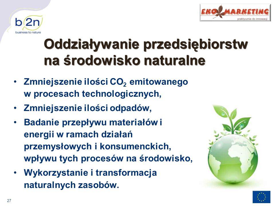 Oddziaływanie przedsiębiorstw na środowisko naturalne