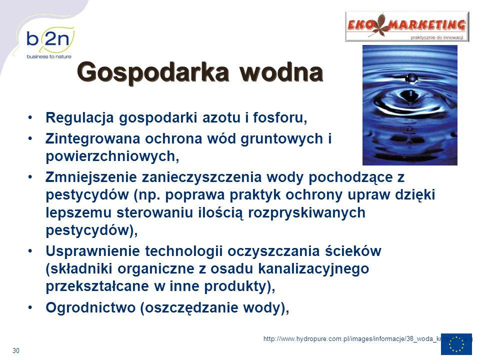 Gospodarka wodna Regulacja gospodarki azotu i fosforu,