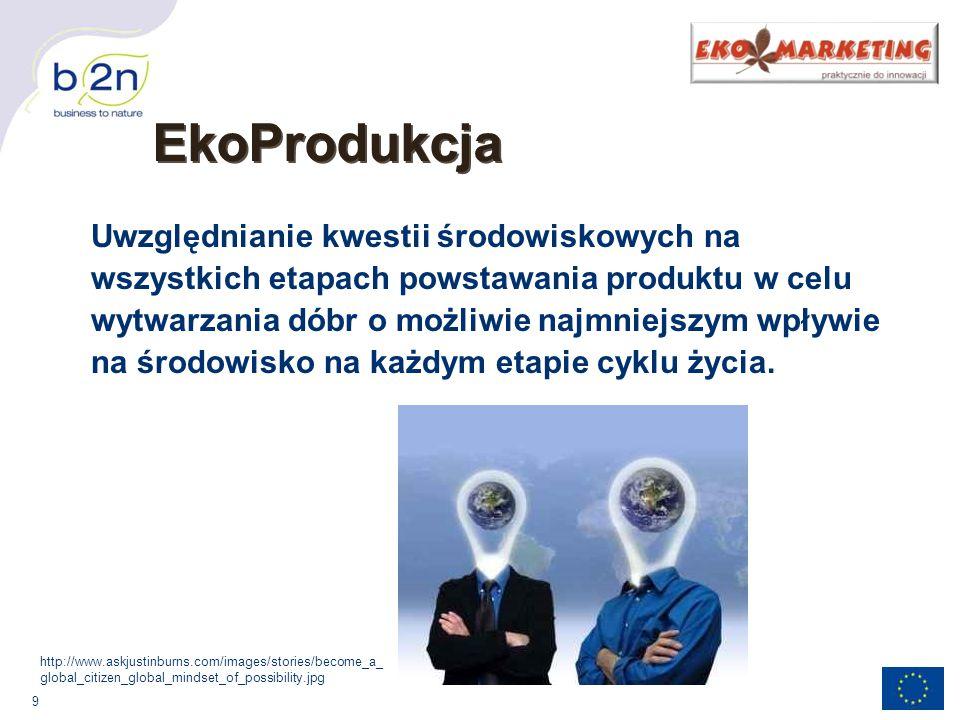 EkoProdukcja