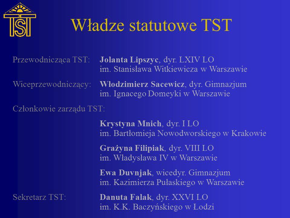 Władze statutowe TST Przewodnicząca TST: Jolanta Lipszyc, dyr. LXIV LO im. Stanisława Witkiewicza w Warszawie.