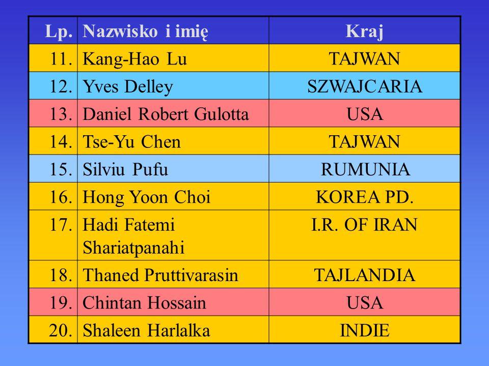 Lp. Nazwisko i imię. Kraj. 11. Kang-Hao Lu. TAJWAN. 12. Yves Delley. SZWAJCARIA. 13. Daniel Robert Gulotta.