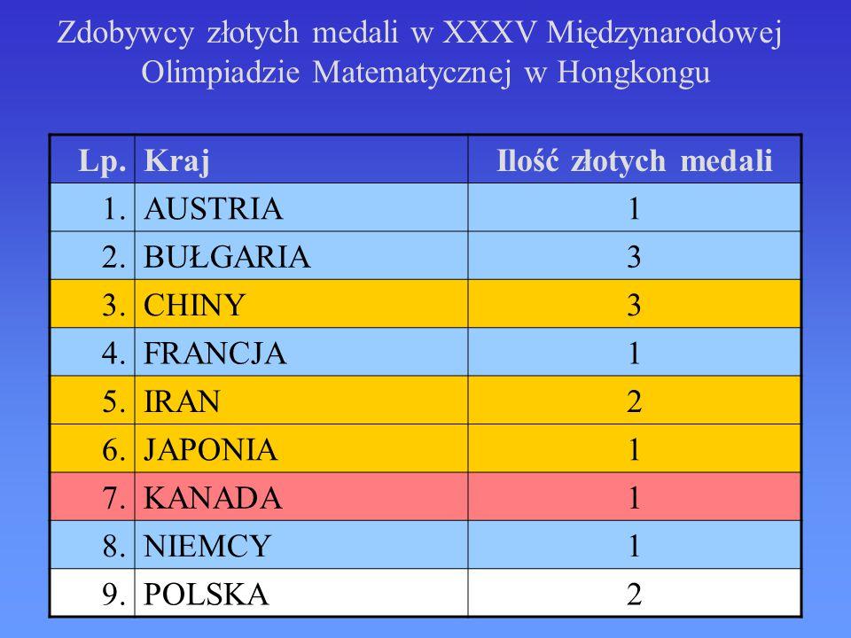 Zdobywcy złotych medali w XXXV Międzynarodowej