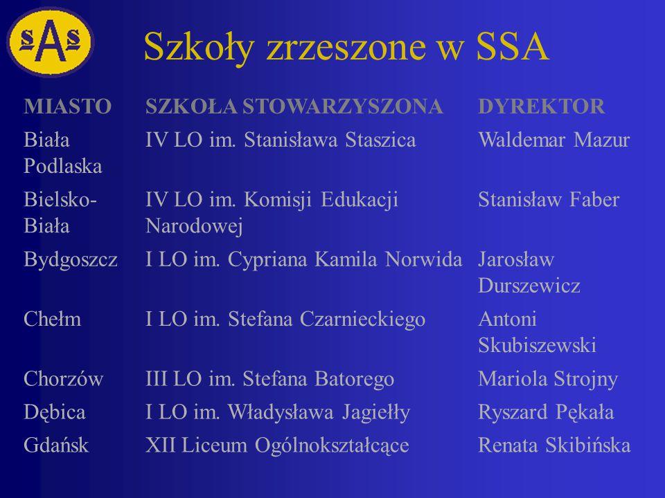 Szkoły zrzeszone w SSA MIASTO SZKOŁA STOWARZYSZONA DYREKTOR