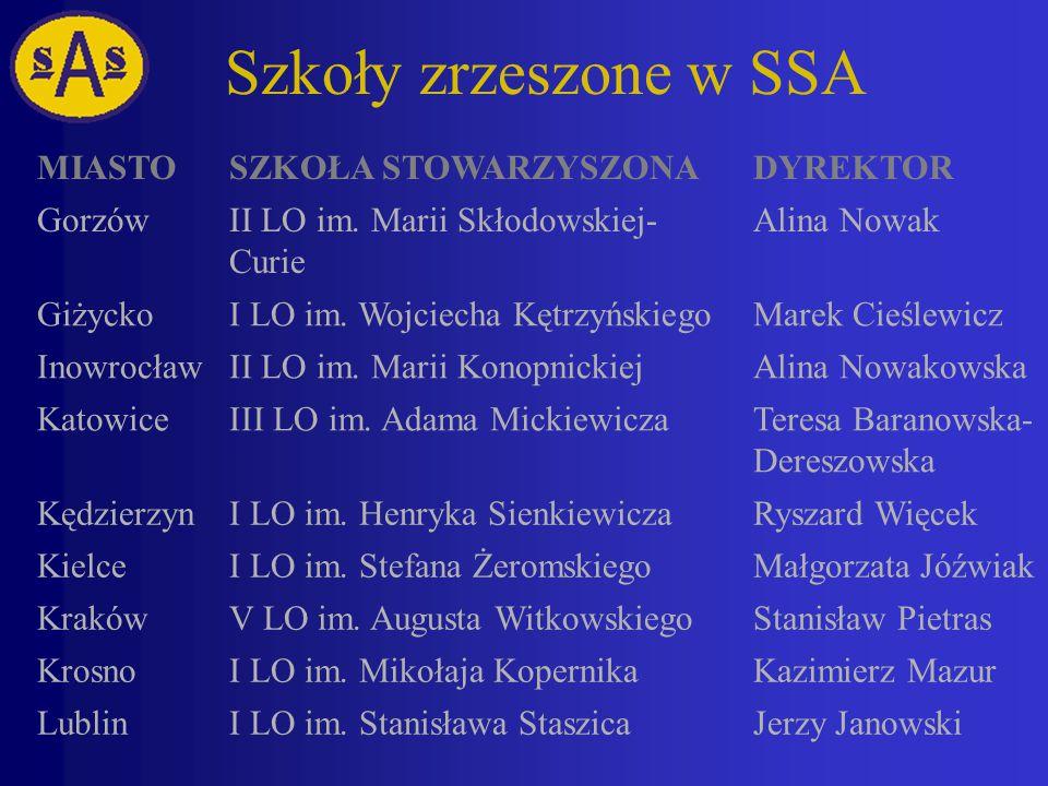 Szkoły zrzeszone w SSA MIASTO SZKOŁA STOWARZYSZONA DYREKTOR Gorzów