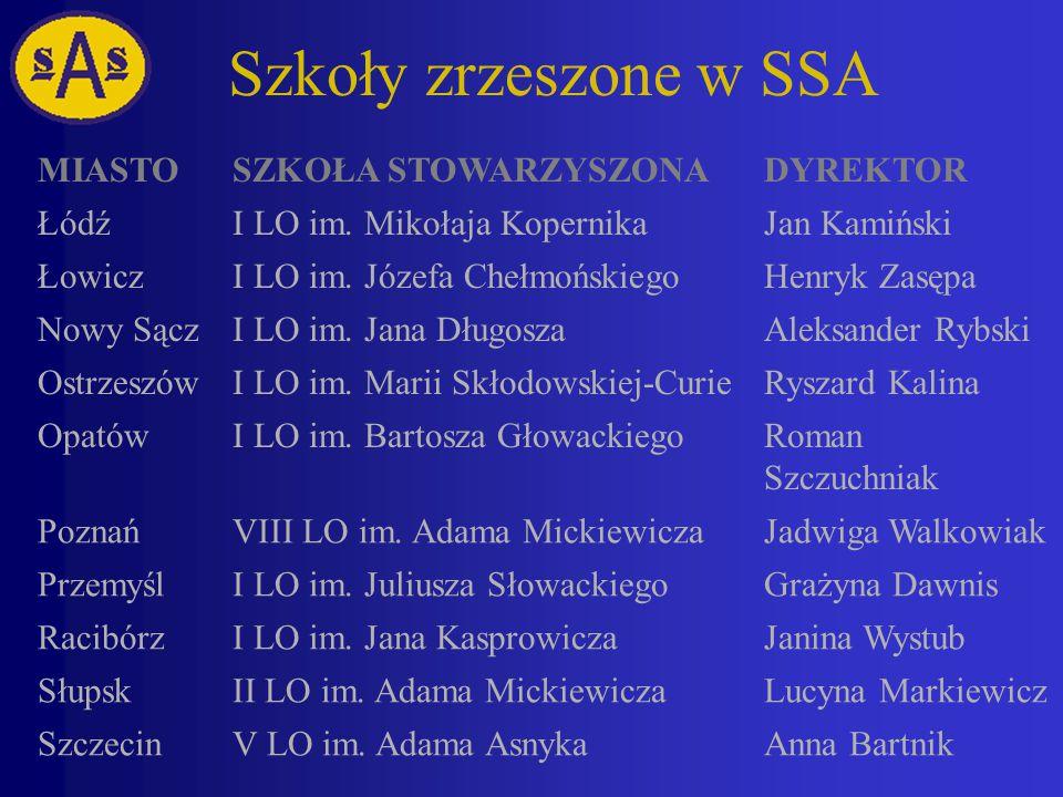 Szkoły zrzeszone w SSA MIASTO SZKOŁA STOWARZYSZONA DYREKTOR Łódź